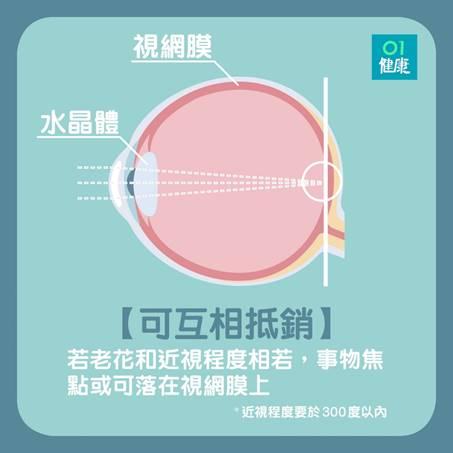淺近視和老花互相抵消的原理。(01製圖)