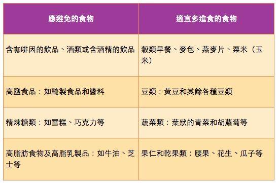 月經前兆,-腰痛,腹脹,經前綜合症,月經來,生理期